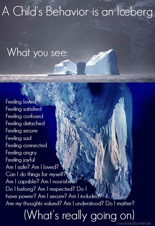 Opvallend gedrag kinderen GOB inZicht iceberg ijsberg
